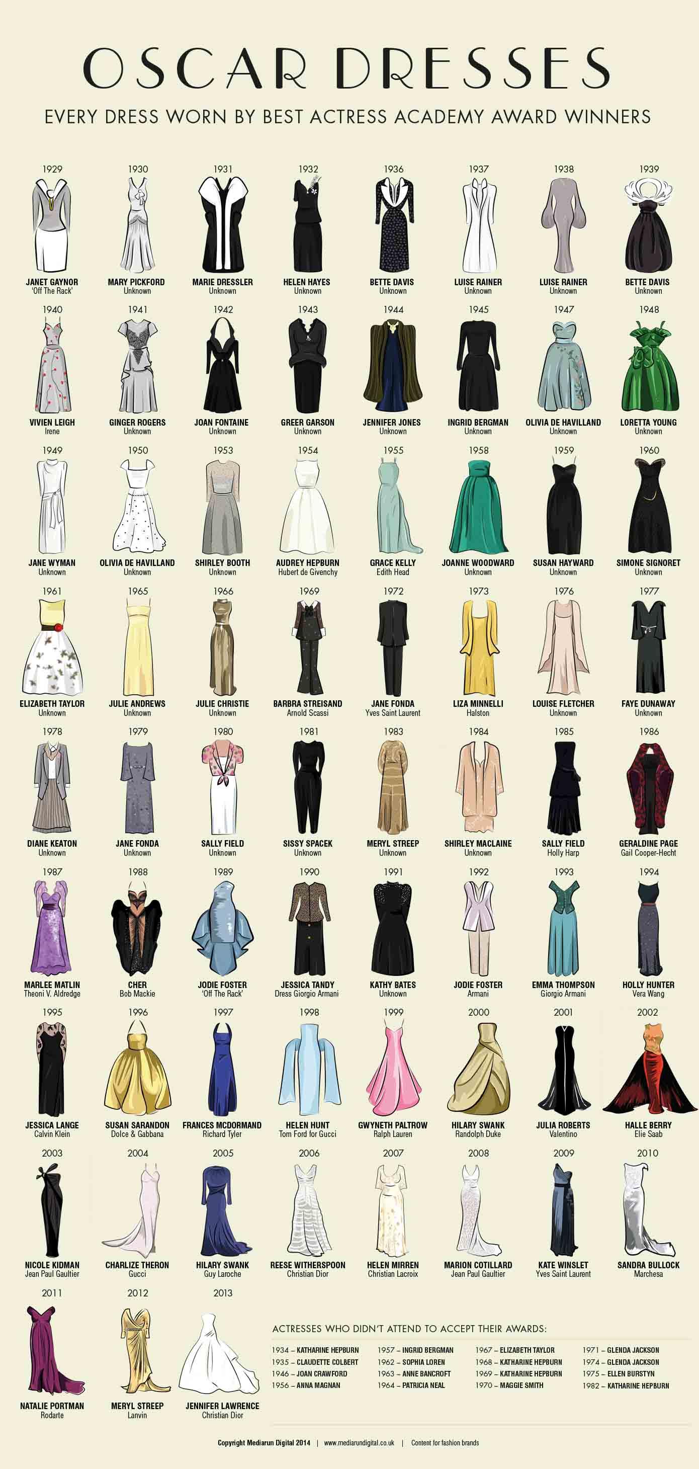 oscar-dresses-bigweb