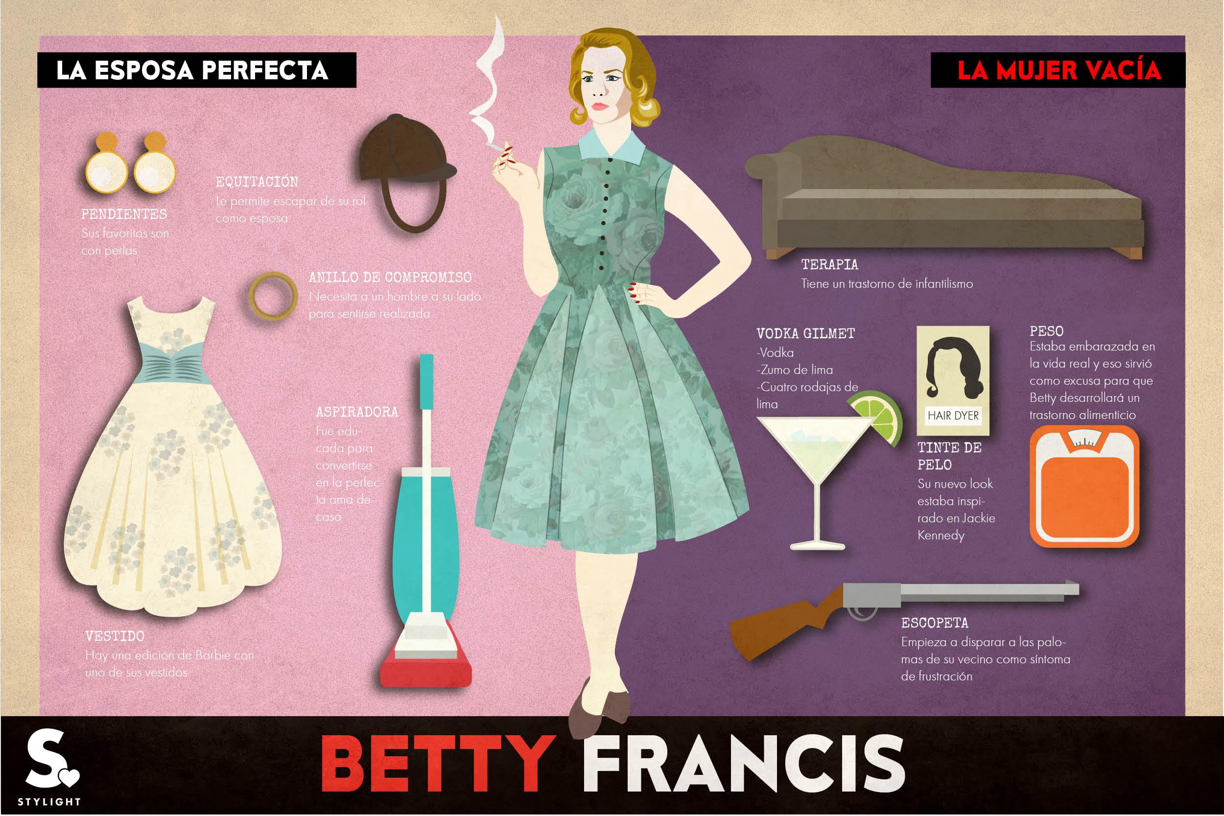 ES-Mad-Me-Betty