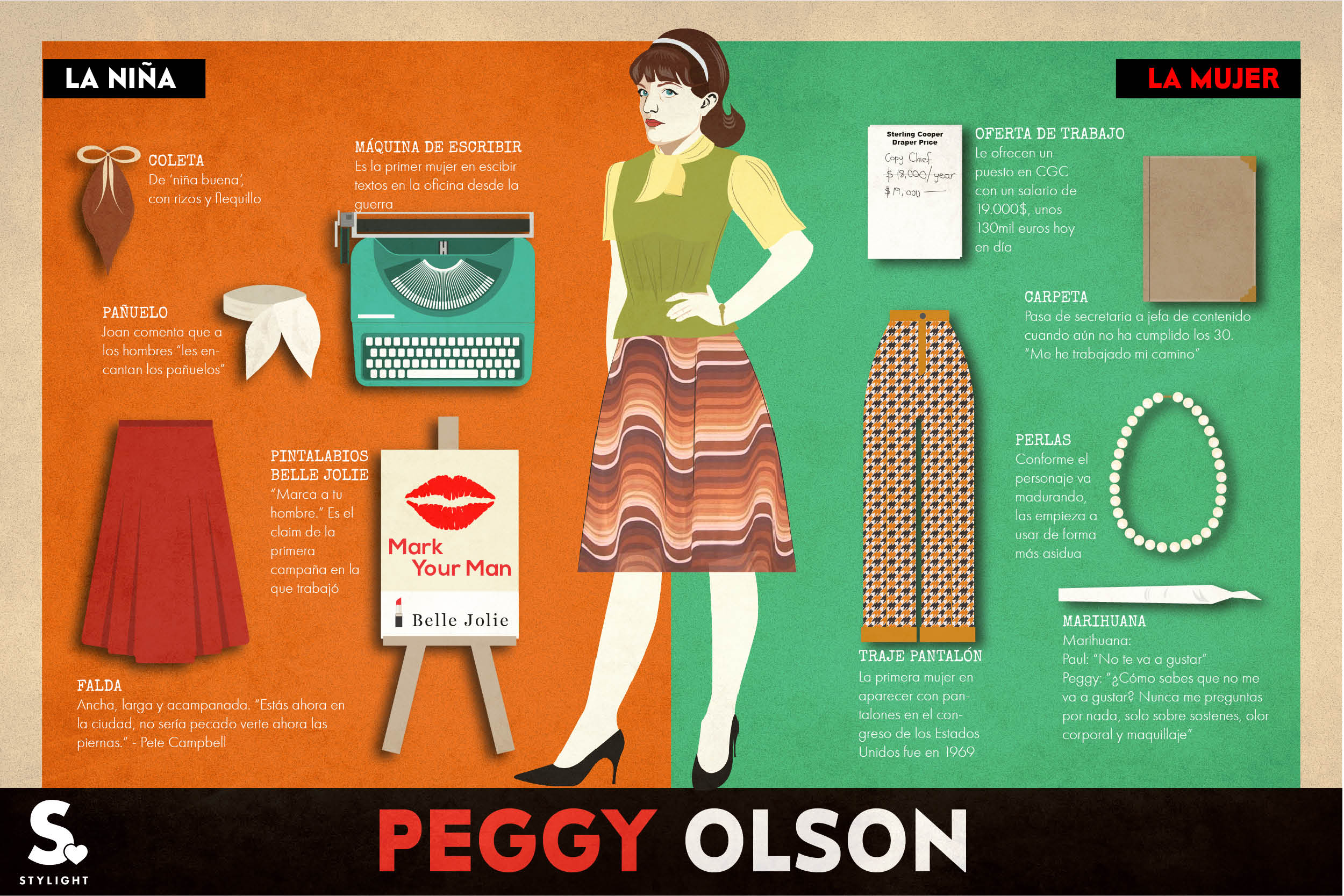 ES-Mad-Men-Peggy1