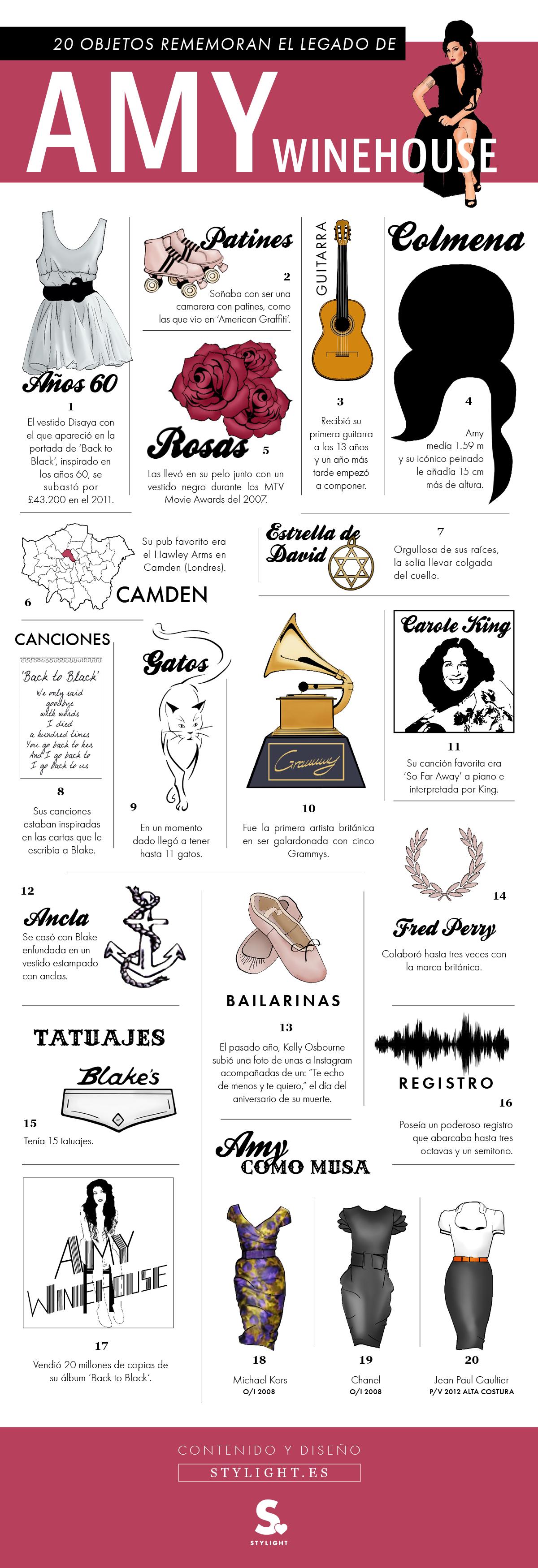 Infografía Stylight