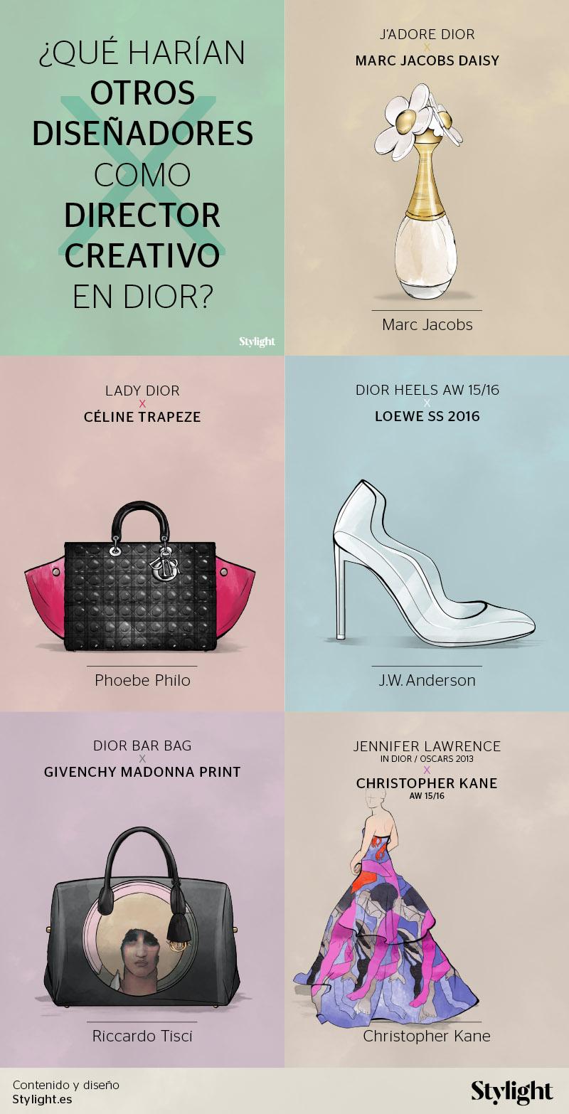 Stylight-Directores-creativos-Dior1