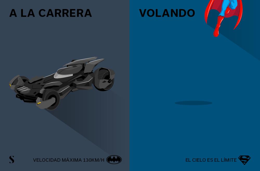 Stylight - Batman v Superman - Transporte