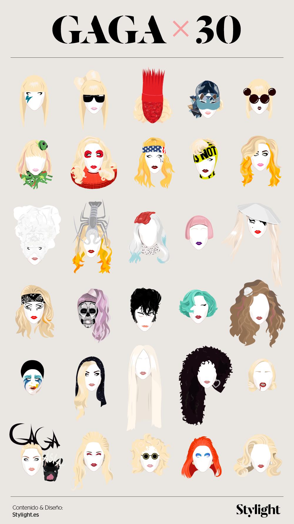 Stylight-Lady-Gaga-30-Cumpleaños-Infografía